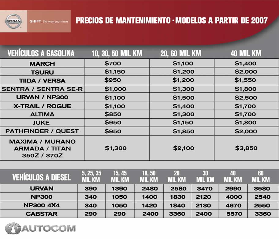 Precios mantenimiento nissan airea condicionado - Mantenimiento de piscinas precio ...