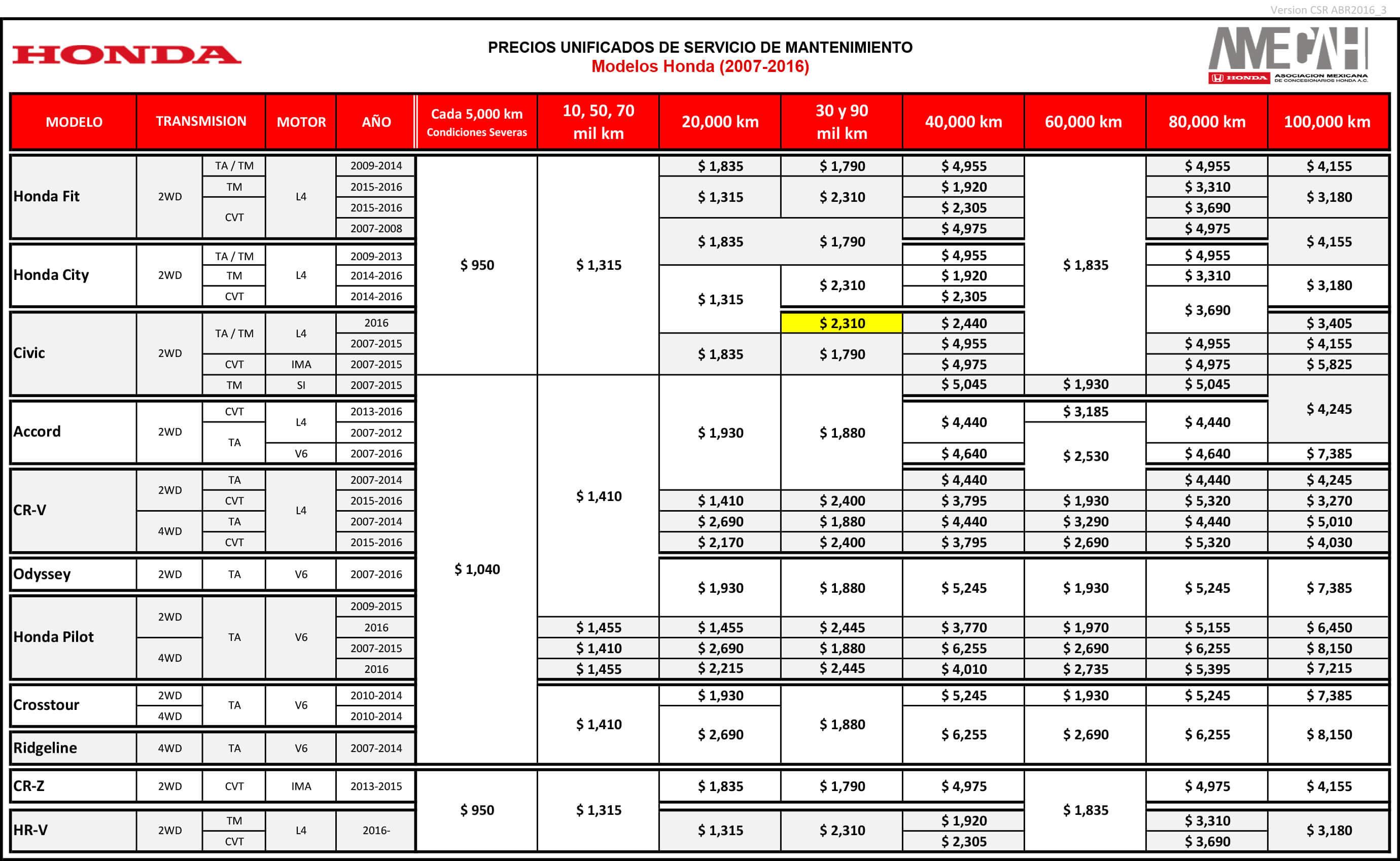 Precios de mantenimiento honda santa clara ecatepec - Mantenimiento de piscinas precio ...
